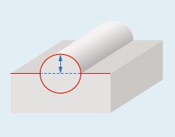 xz_plane_measurement_example1