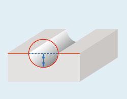 xz_plane_measurement_example2