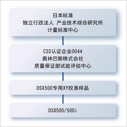 DSX500系列溯源系统图