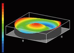 Superior Optical Performance: Wave Front Aberration Control 01
