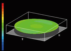 Superior Optical Performance: Wave Front Aberration Control 02