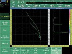 EC-Benutzeroberfläche des OmniScan