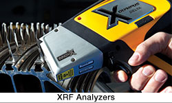 x-ray fluorescence analyser