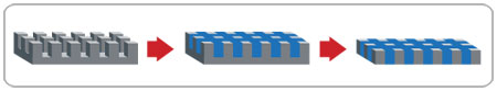 相控阵探头晶片复合材料