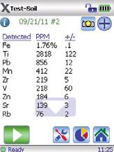 Semi-Quantitative analysis of composition