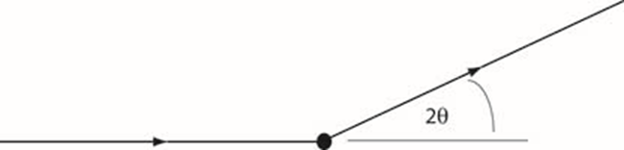 XRD analysis