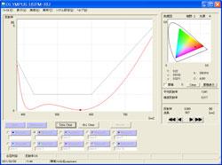 反射率グラフイメージ