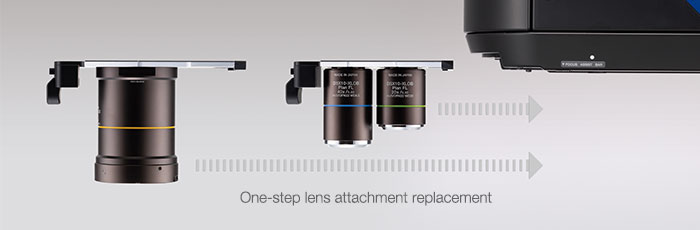 One-step lens attachment replacement