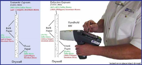 drywall_xrf_diagram_smaller