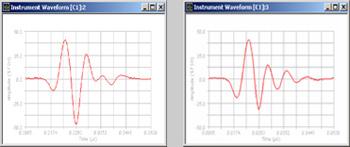 Left: 1 uJ excitation -- optimum response Right: 16 uJ excitation -- distorted response