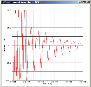 waveform Measurement of 0.025 mm steel with 225 MHz delay line transducer (Panametrics-NDT V2113), scale 10 ns/div, echo recovery time less than 5 nanoseconds