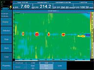 Bildschirm im Analysemodus
