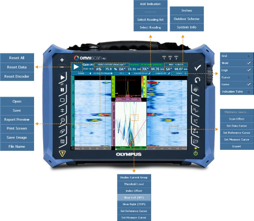 MXU for OmniScan MX2