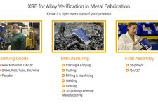 Vanta Metal Fabrication Solutions